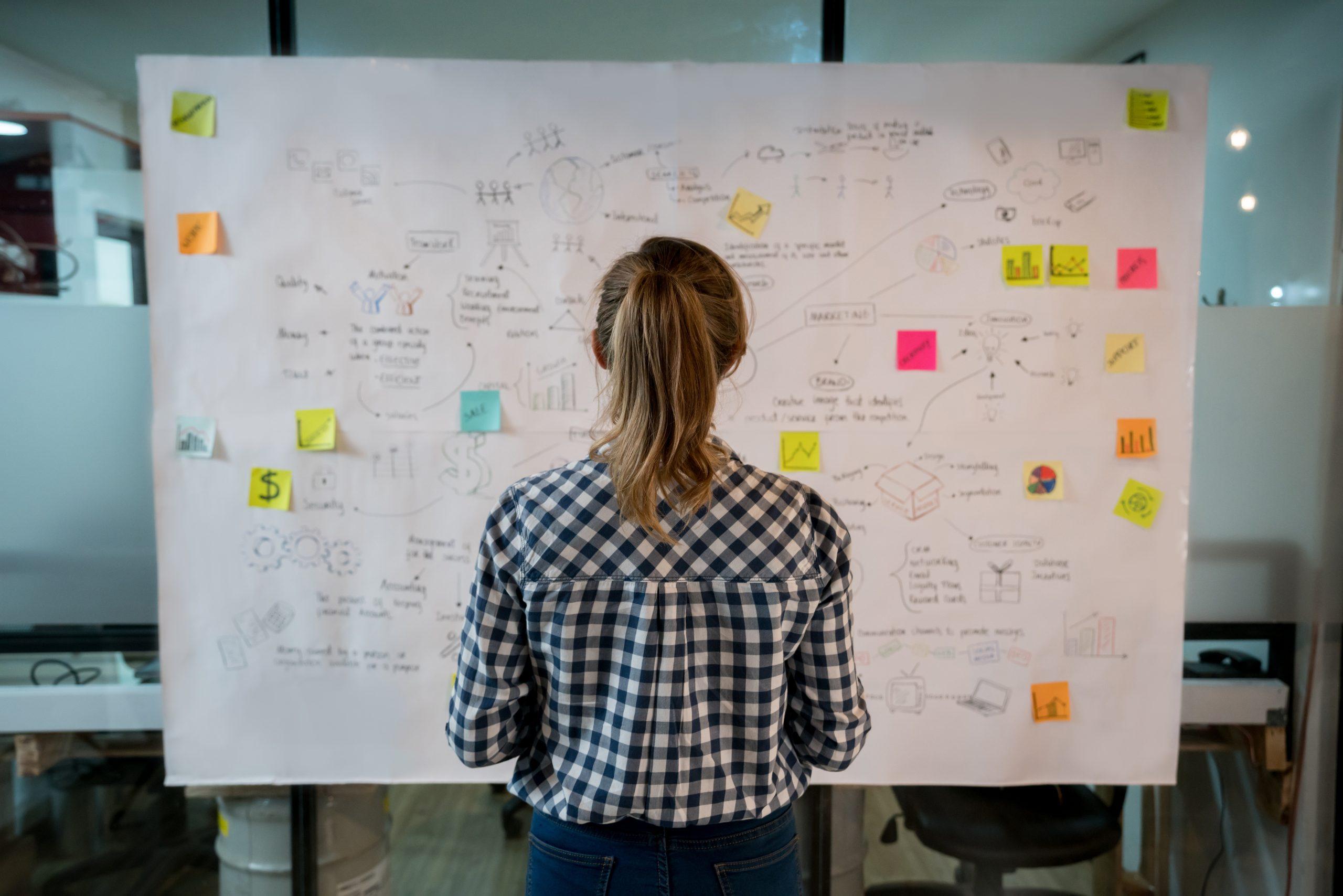 brainstormen marketingstrategie postets